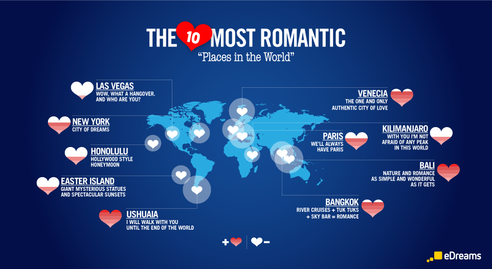 Valentine s vacation yes please most romantic places in for Places to go for romantic weekend