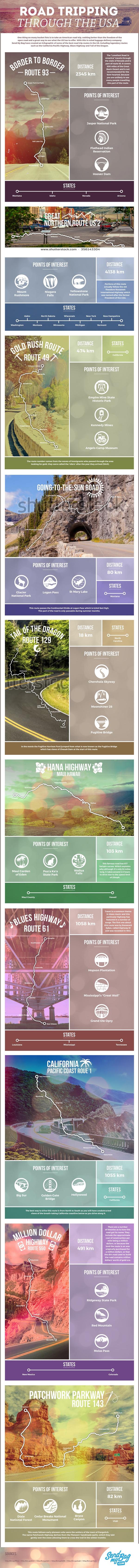 US roadtrip infographic